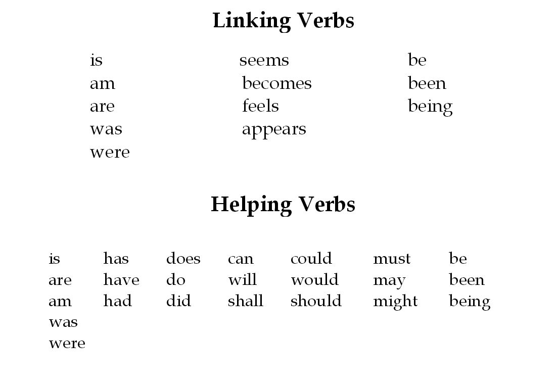 Helping And Linking Verbs
