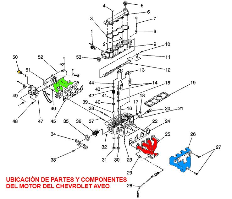 Diagrama De Ubicaci U00f3n De Partes Y Componentes Del Motor Del Chevrolet Aveo