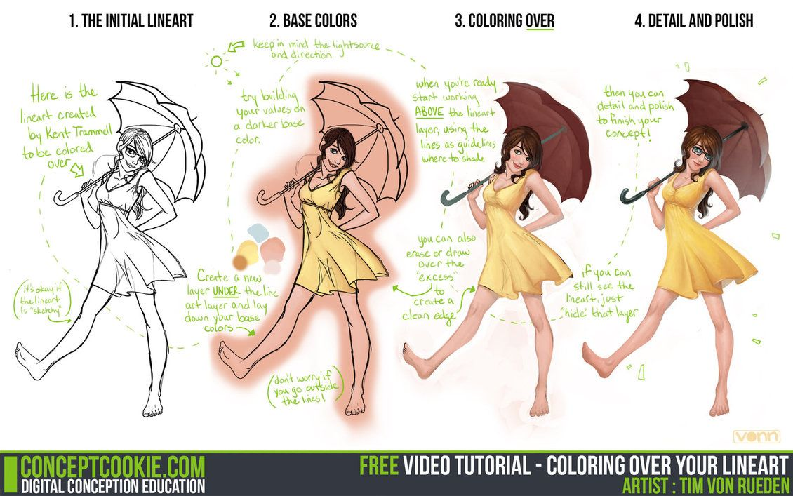 Tutorial Coloring Over Your Lineart Digital Art Anime Anime Tutorial Concept Art Tutorial