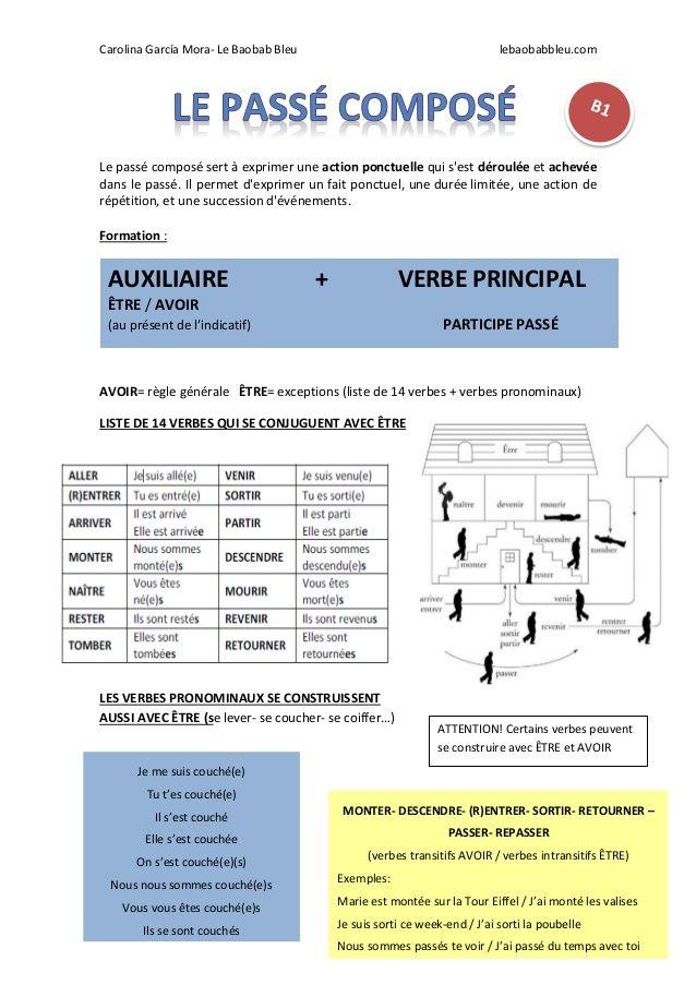 Revision passe compose | Frances | Pinterest
