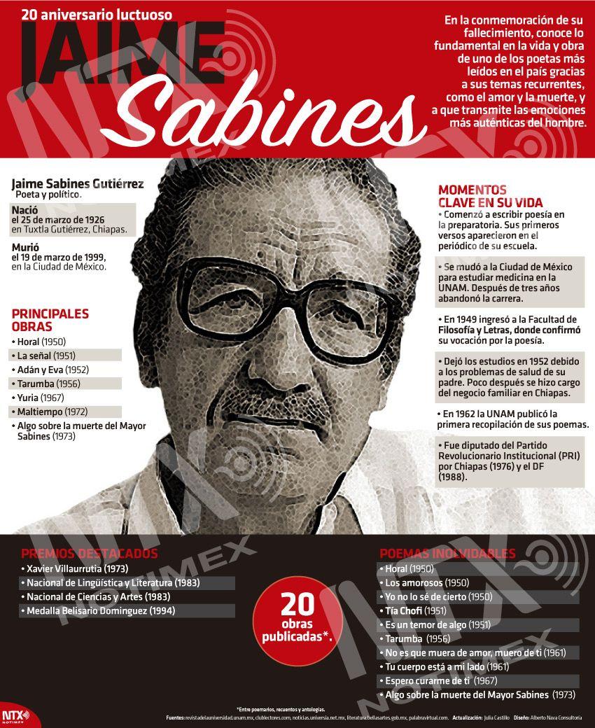 A través de la #InfografíaNTX conoce los momentos clave en la vida del poeta Jaime Sabines, a propósito de la conmemoración de su fallecimiento.