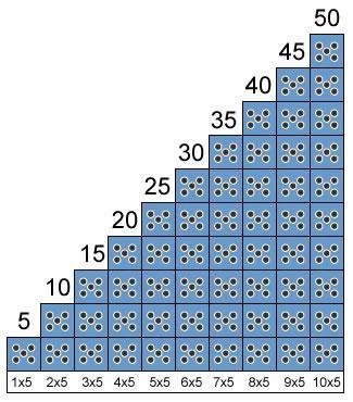 tablas.jpg (325×370)