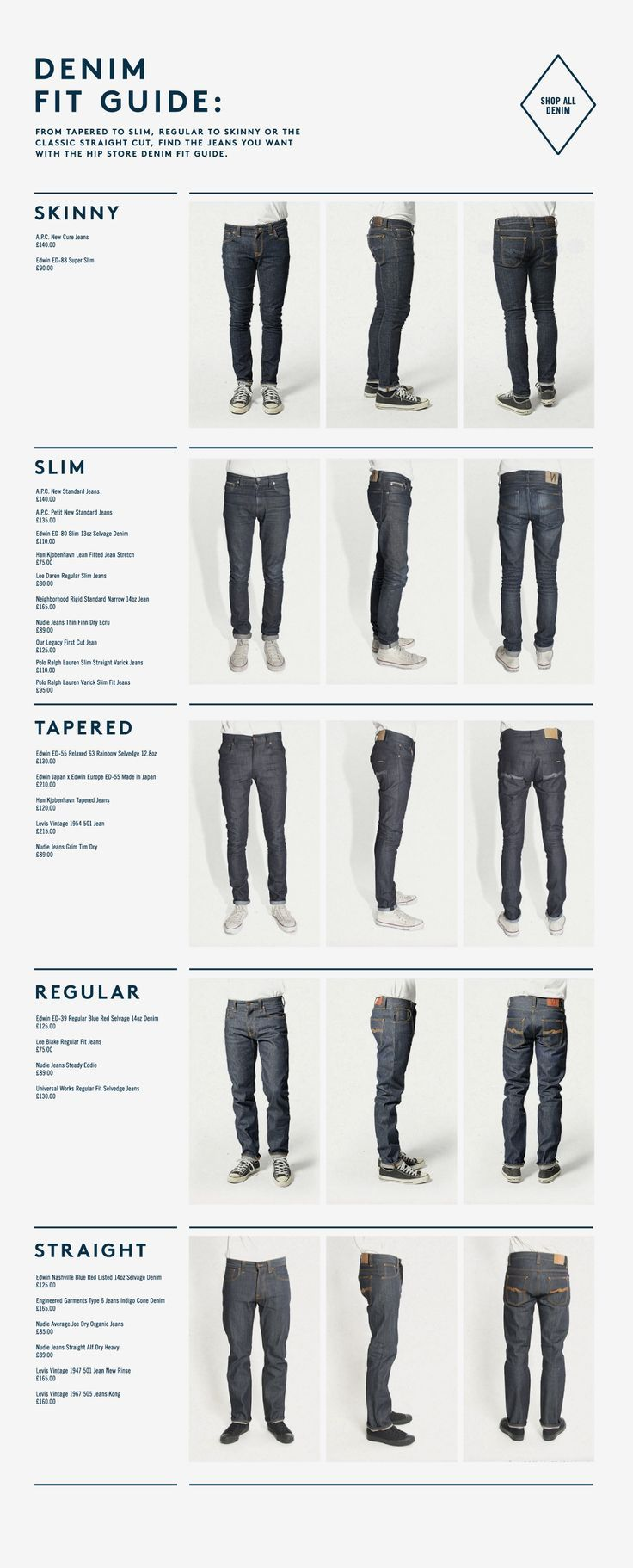 Denim Fit Guide The Hip Store Style Pinterest Andrikh Moda