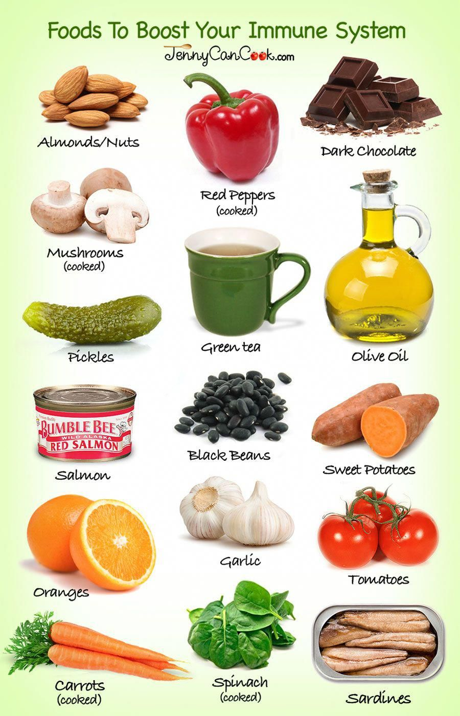 Foods To Boost Your Immune System from Jenny Jones