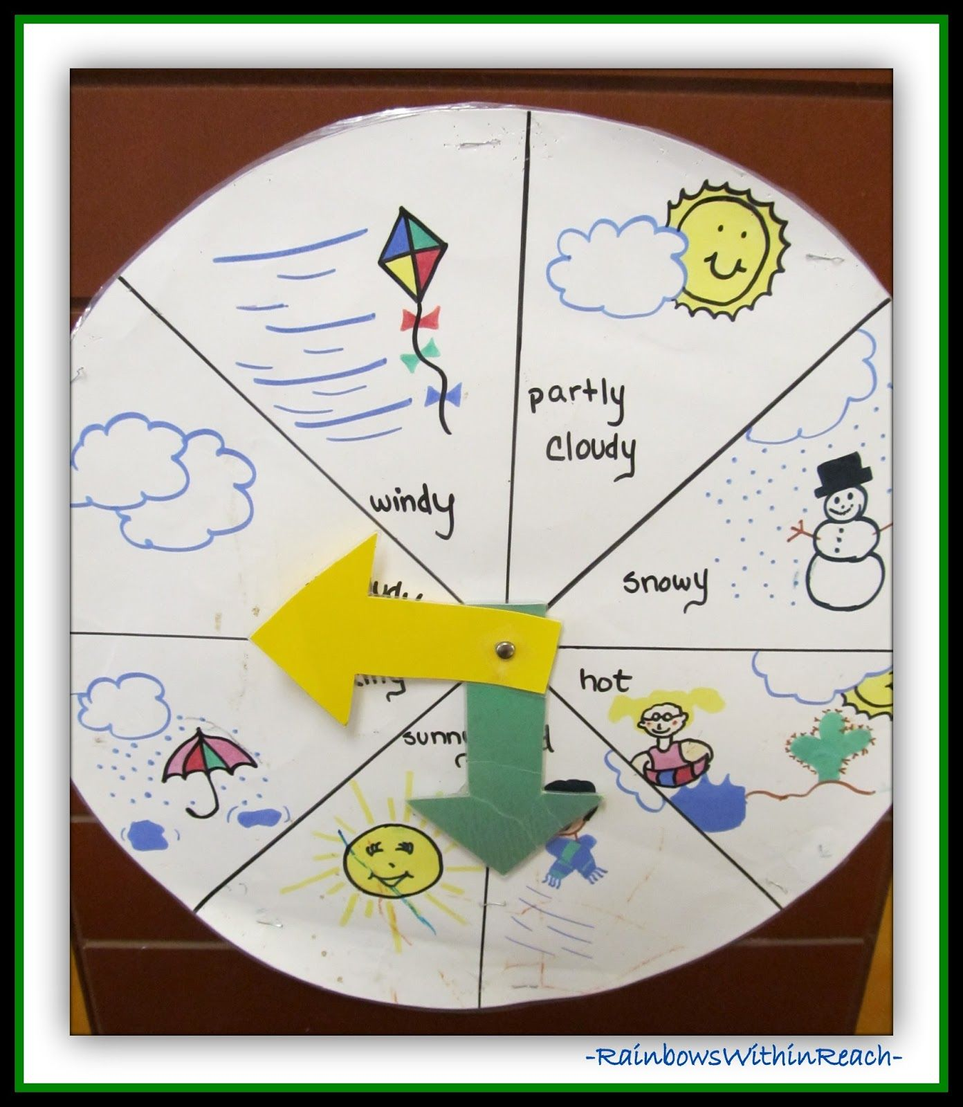 Weather Spinner