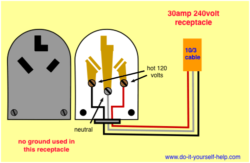 wiring diagram for a 30 amp receptacle to serve a dryer or electric rh pinterest com 240 Volt Wiring Diagram Range Plug
