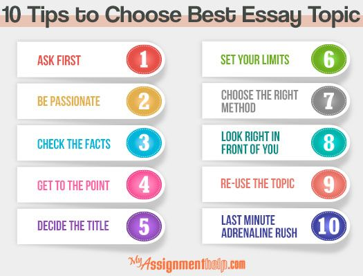 choosing the right topic is one of the most crucial part of essay confused on how to pick a suitable essay topic for you let these basic essay tips to guide you to choosing a best essay topic from list given by your