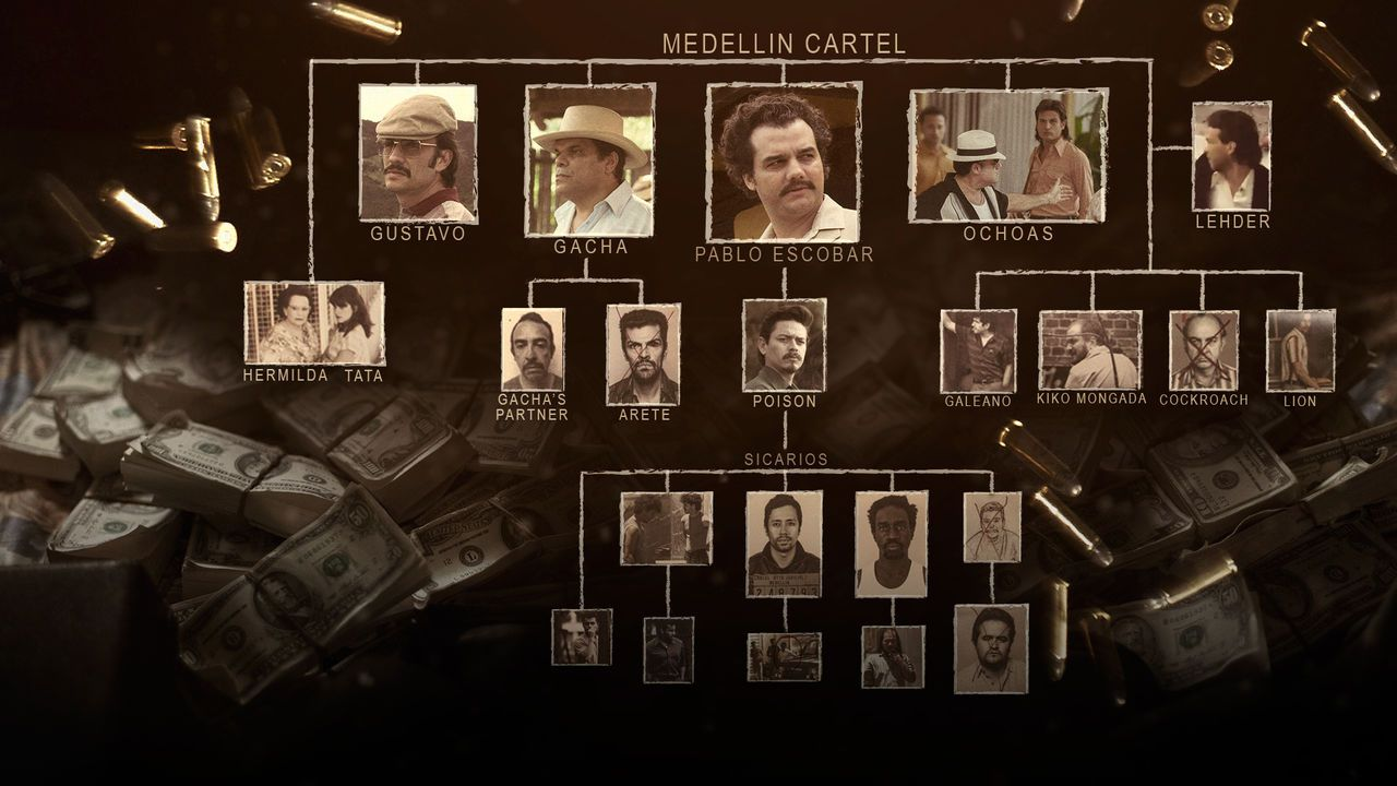 Image Result For Narcos Season 3 Narcos Wallpaper Watch