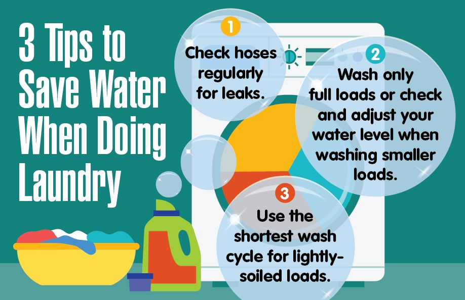 Tips To Save Water When Doing Laundry With Images Save Water