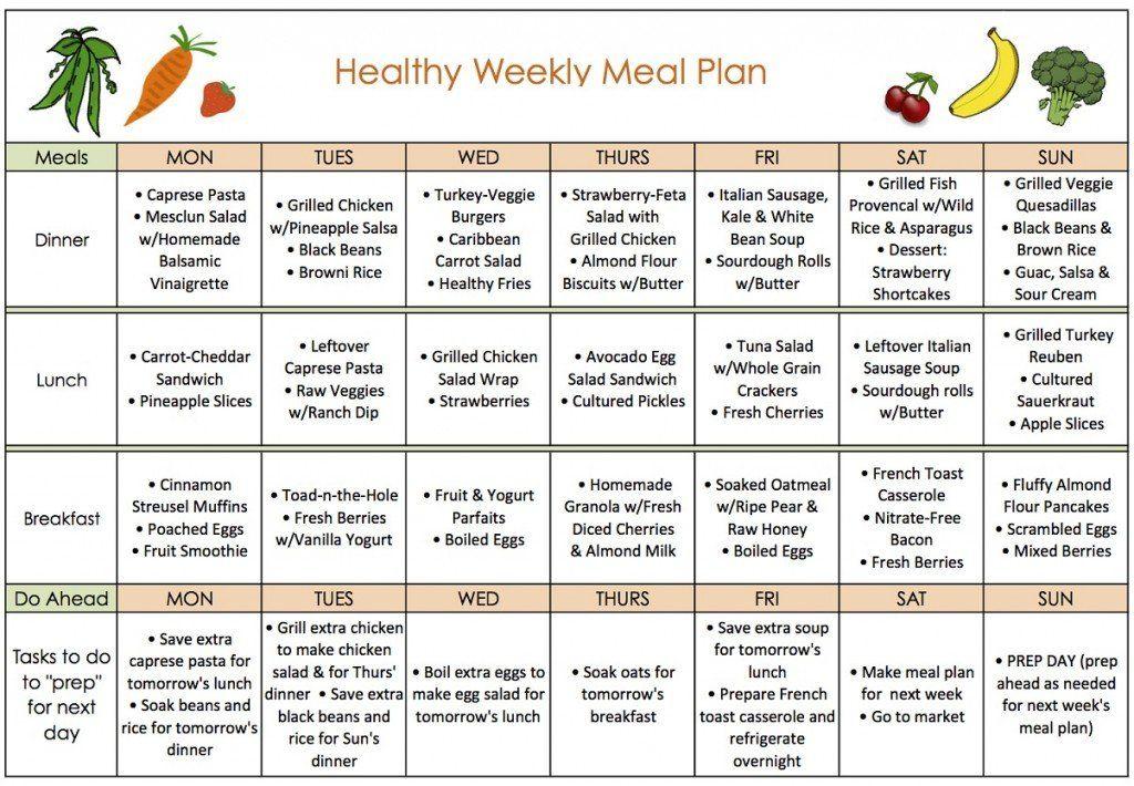 diet plan lose weight quickly