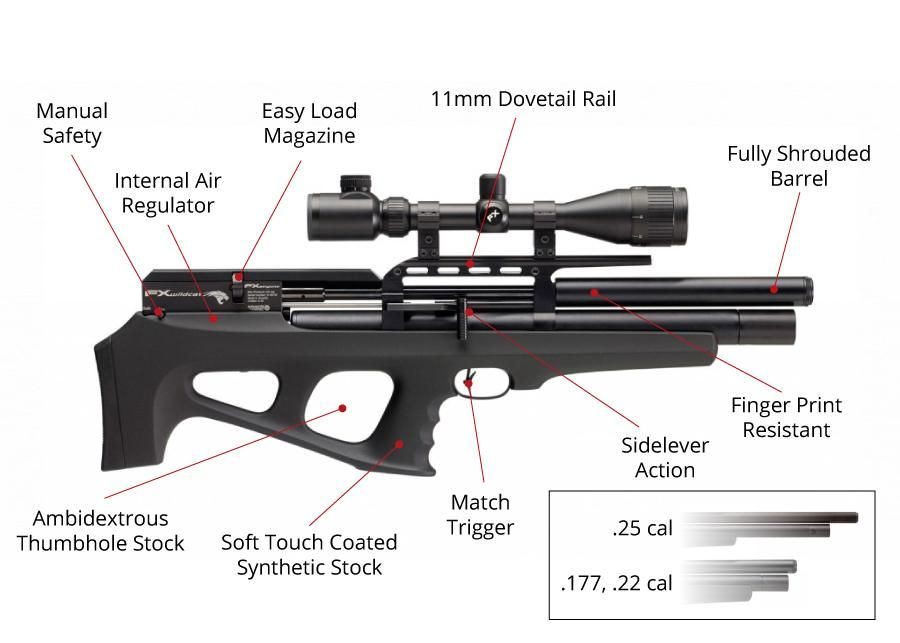 FX Wildcat, Walnut Features Diagram | Shoot | Air rifle hunting, Air
