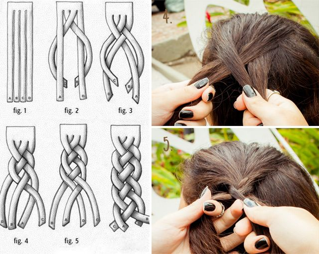 Passo A Passo Trança Lateral Adoro Penteados Fáceis Penteados Com Trança Como Fazer Trança