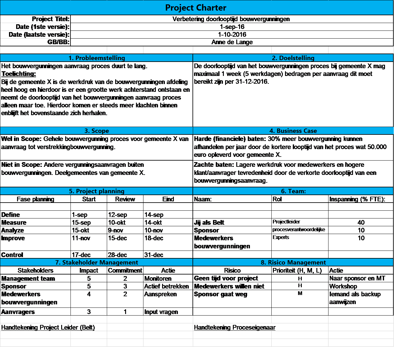 six sigma project charter