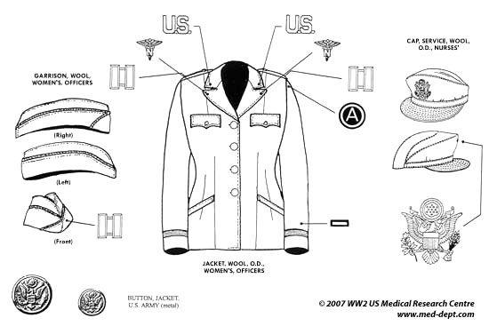 Usmc dress blue rank placement on uniform
