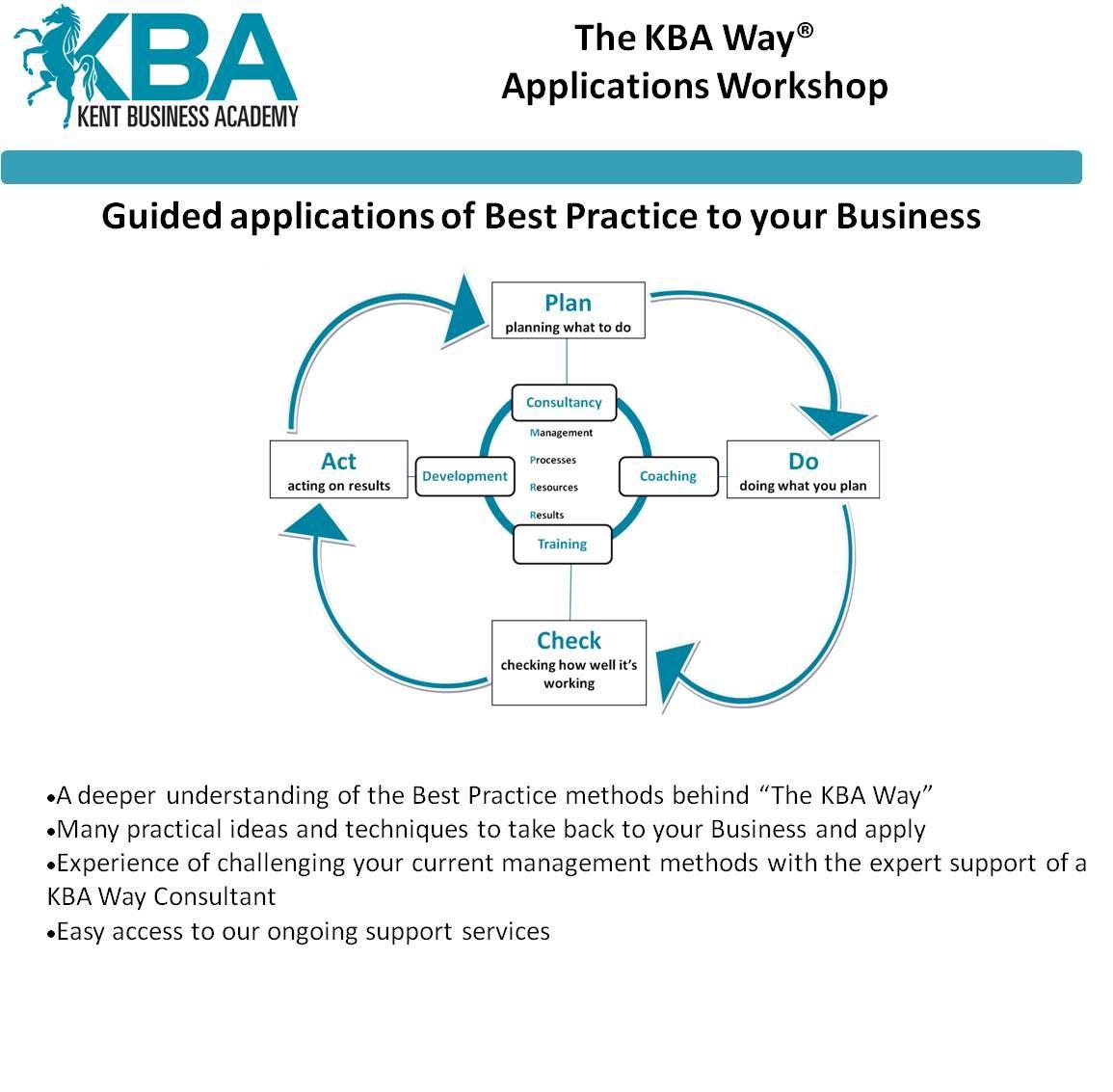 http//www.kentba.co.uk Coaching, How to plan, Development