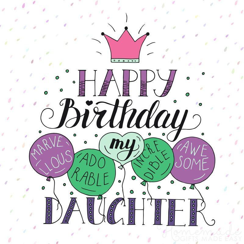 85+ Happy Birthday Wishes for Daughters Best Messages