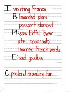 Plan Example Personal Narrative Writing Introduction Beginning
