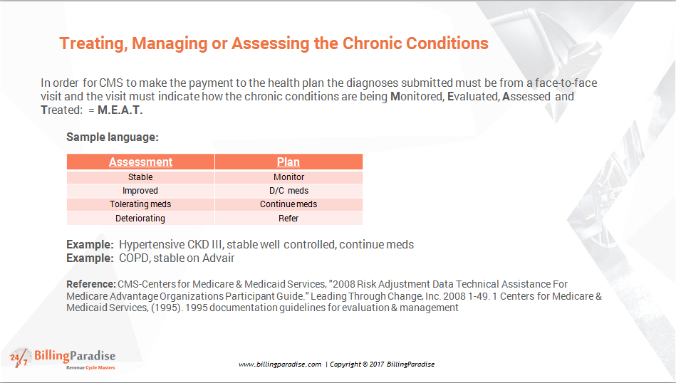 In Order For Cms To Make The Payment To The Health Plan The Diagnoses Submitted Must Be From A Face To Face V Health Plan Chronic Condition Response Strategies