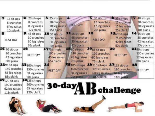 The 30 day Ab Challenge for Ladies