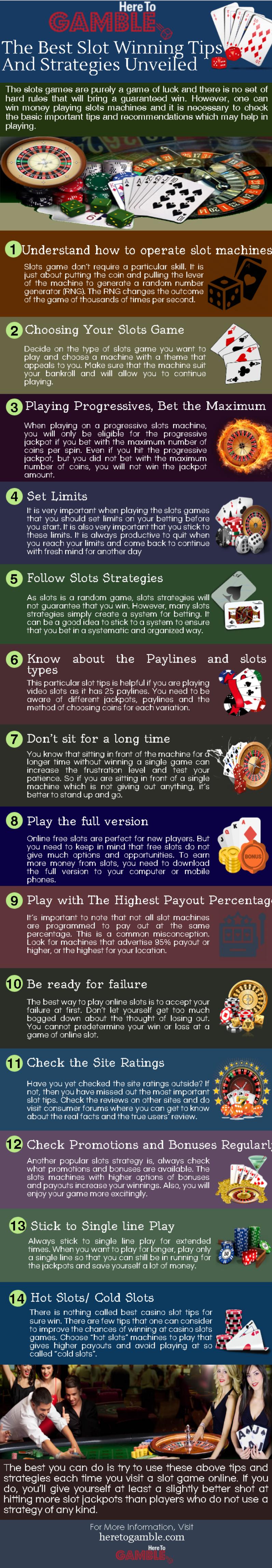 Online Casino Slots Strategy