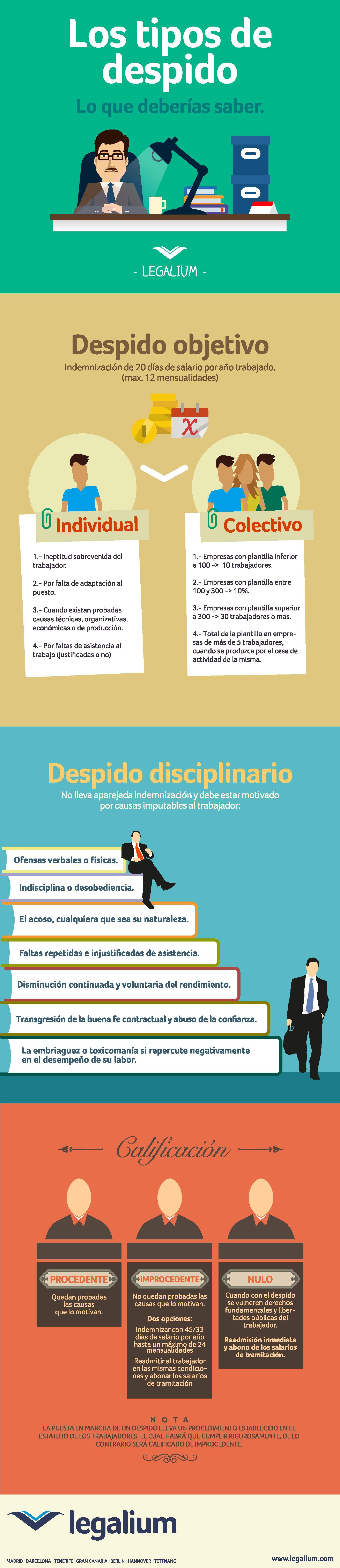 Infografía Los Tipos De Despido Por Legalium Me Despido De Ti Recursos Humanos Trabajo