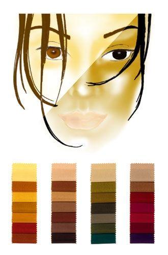 Farbtyp dunkel-warm Dunkel, Farben und Stillberatung - farben test farbtyp einrichtung