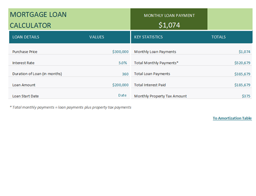 Free Cash Flow Statement Templates Cash Flow Statement