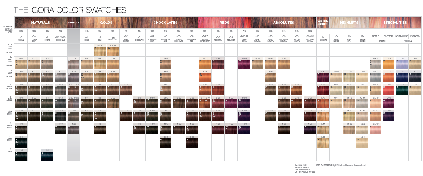 Schwarzkopf Color Chart Keninamas