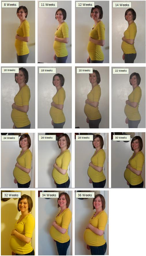 Pregnant belly timeline  | Babies! | 13 weeks pregnant belly