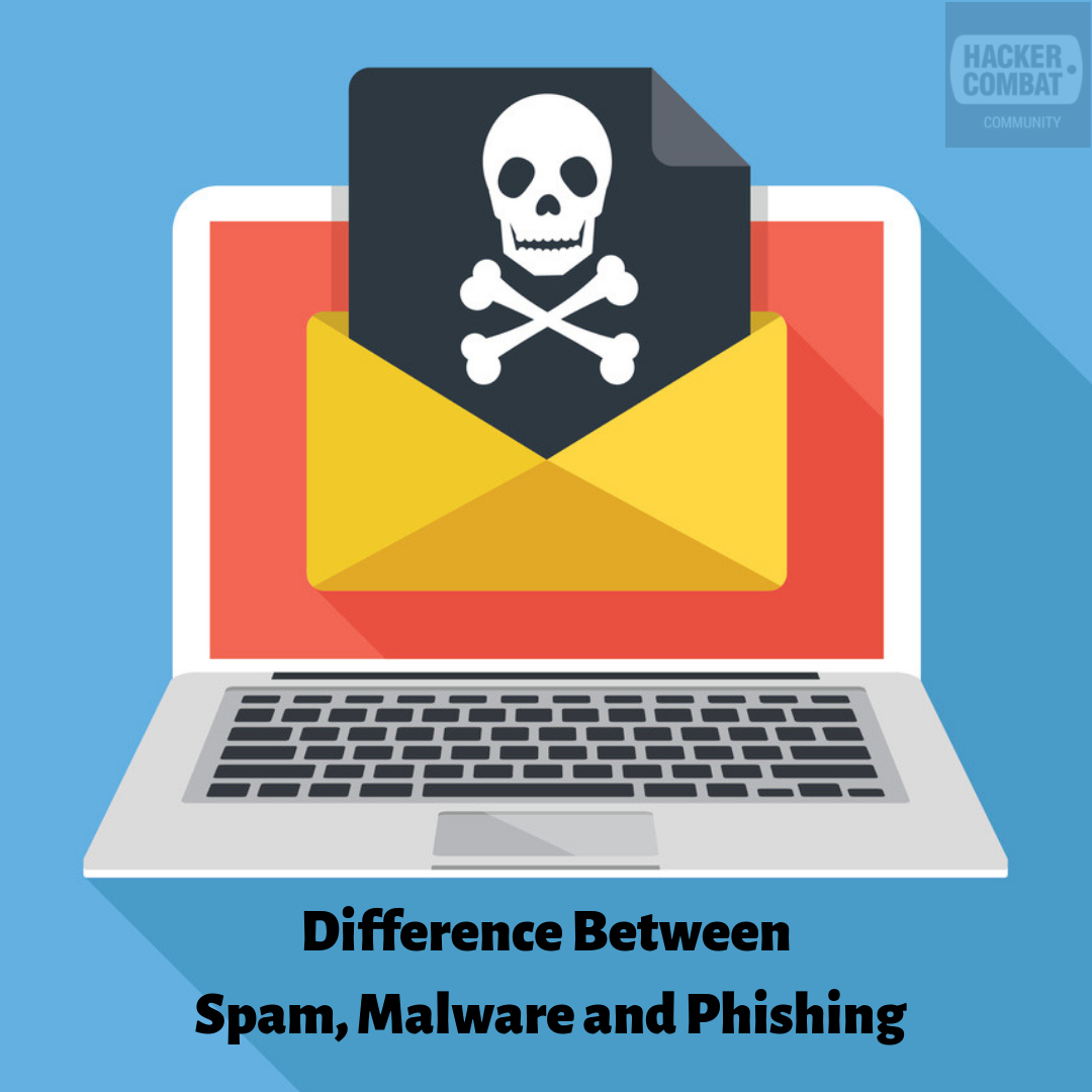 The Difference Between Spam, Malware and Phishing | Say google, Business  emails, Cyber security