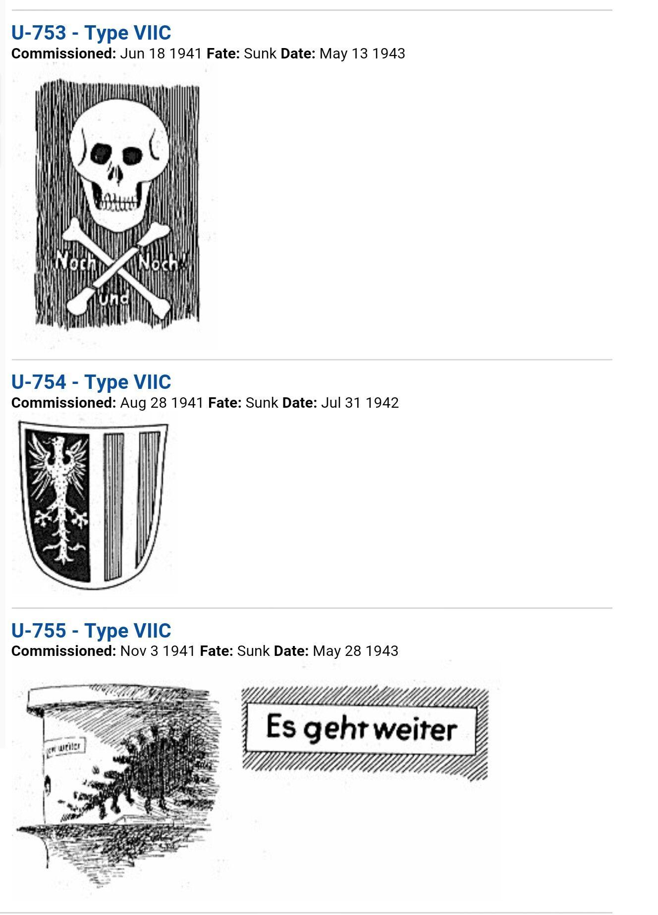 U-Boat Insignia & Emblems