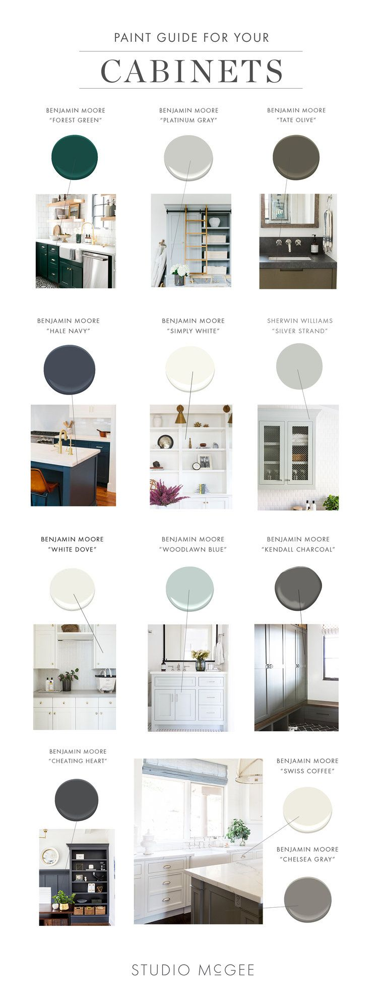 Our Paint Guide to Cabinet Colors #swisscoffeebenjaminmoore