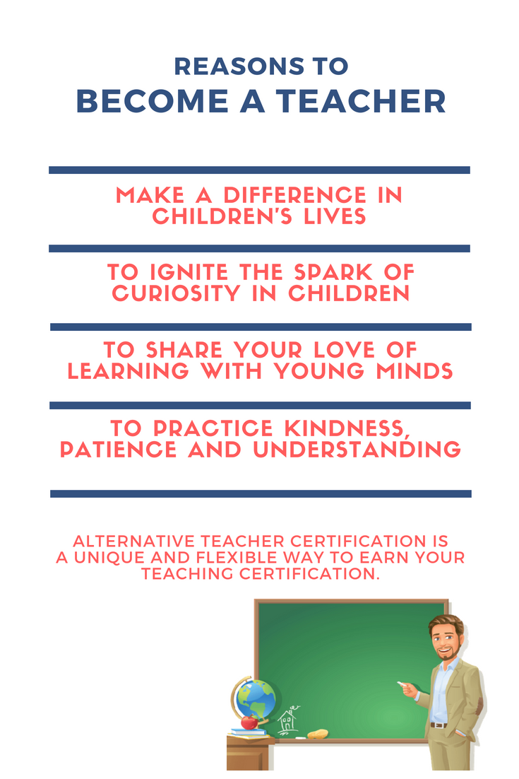 Become A Teacher In United States With Online Teacher Certification