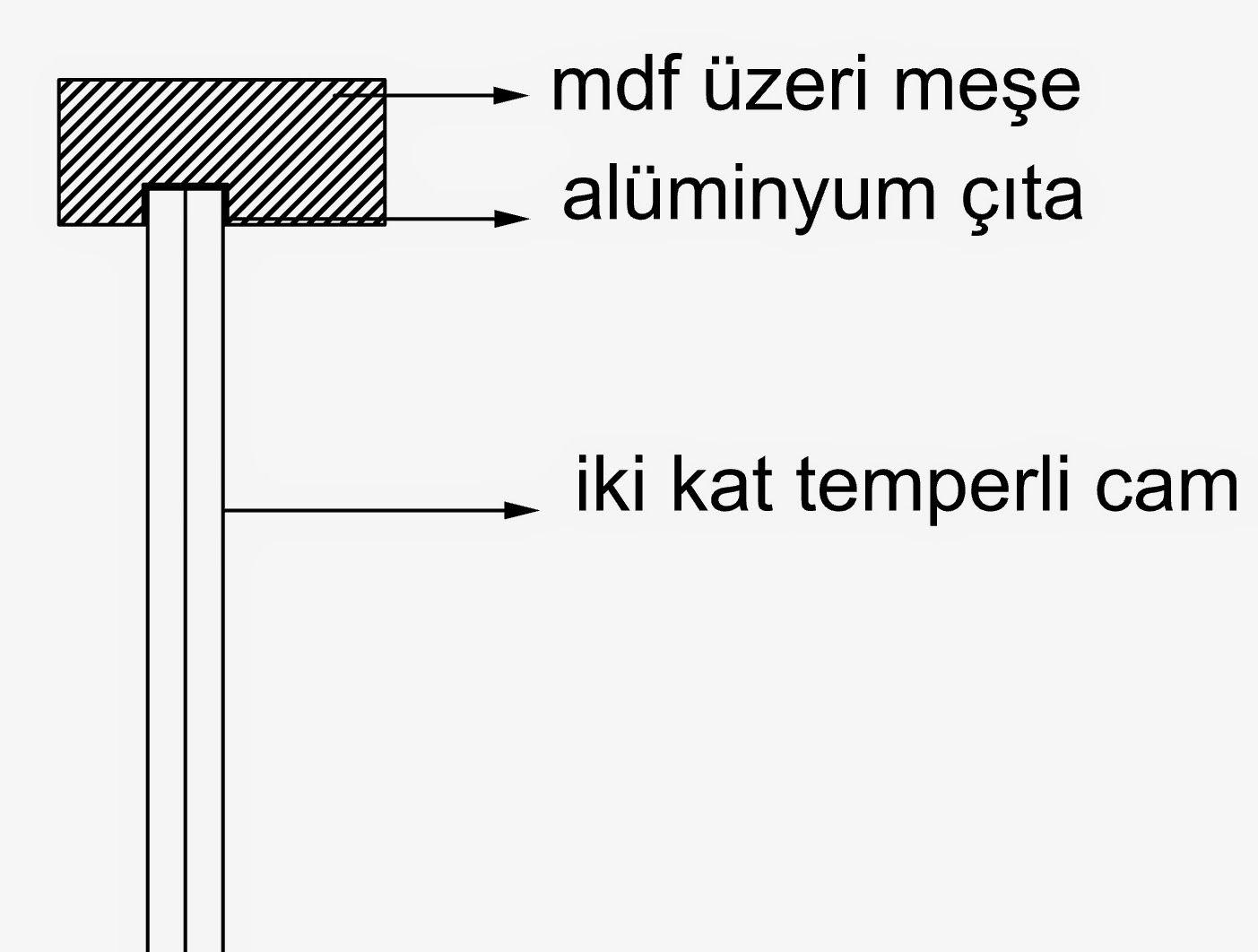 Image result for cam mdf birleşim detayı