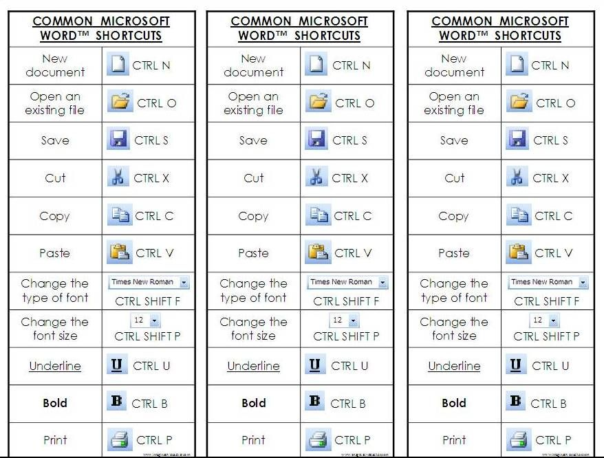 Free Commonly used Microsoft Word Shortcuts Bookmarks NURSEYYYY - microsoft word