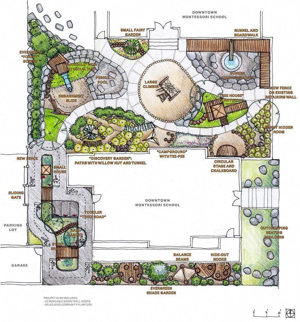 School Garden Design Plans