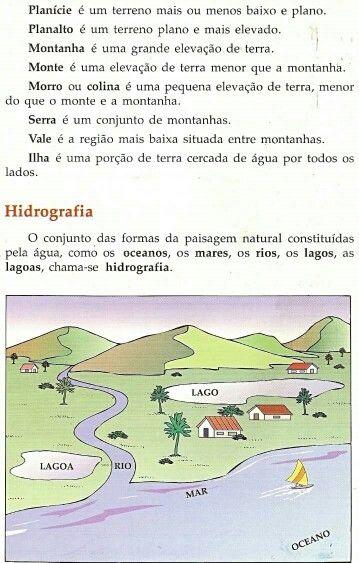 Paisagens Naturais Com Imagens Atividades De Geografia Ensino