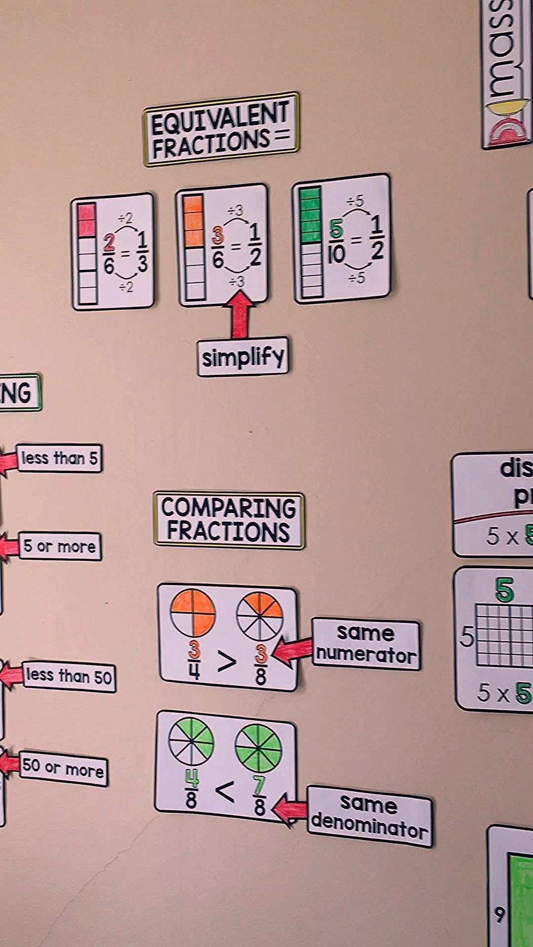 3rd Grade Math Word Wall