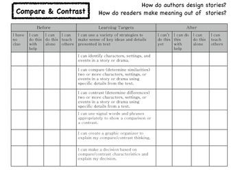 Compare And Contrast Learning Targets  Learning Targets