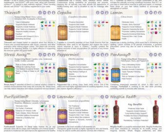 2015 COMPLIANT Printable Young Living Trading by ShopOilosophy