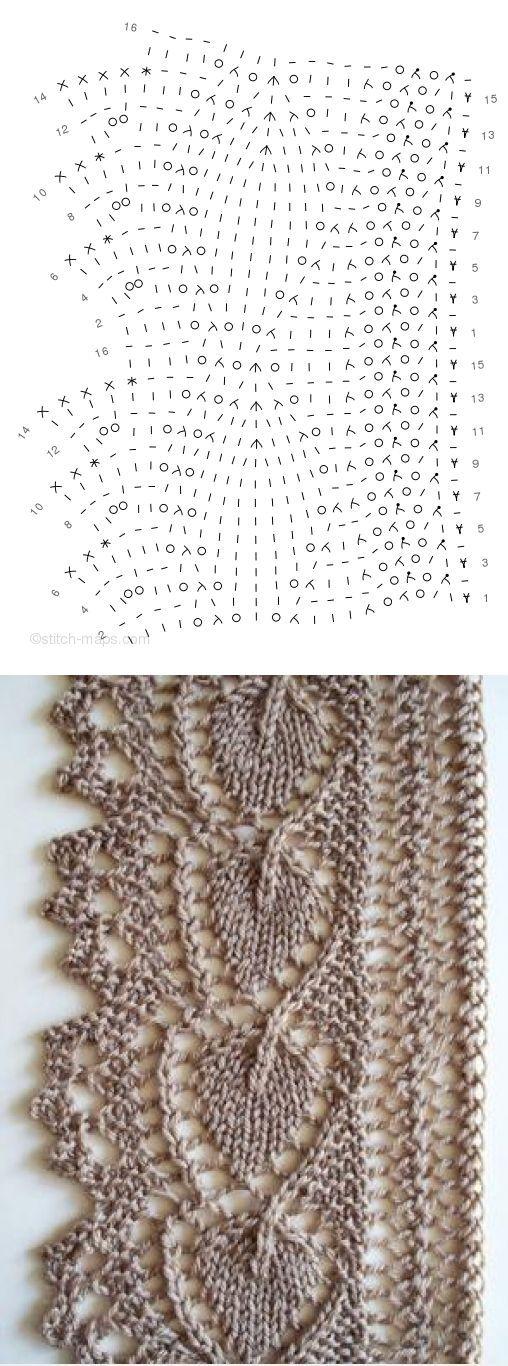 Willow Leaf Knitting Pattern : Fabulous Leaf lace edging ? Pinteres?