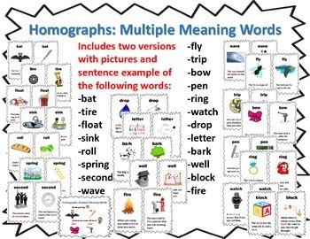 8+ printable homographs examples pdf | examples.
