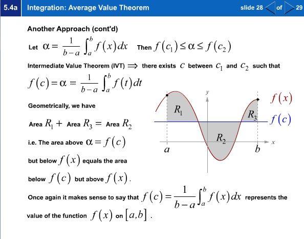 Average Value Theorem Illustration Equations Calculus