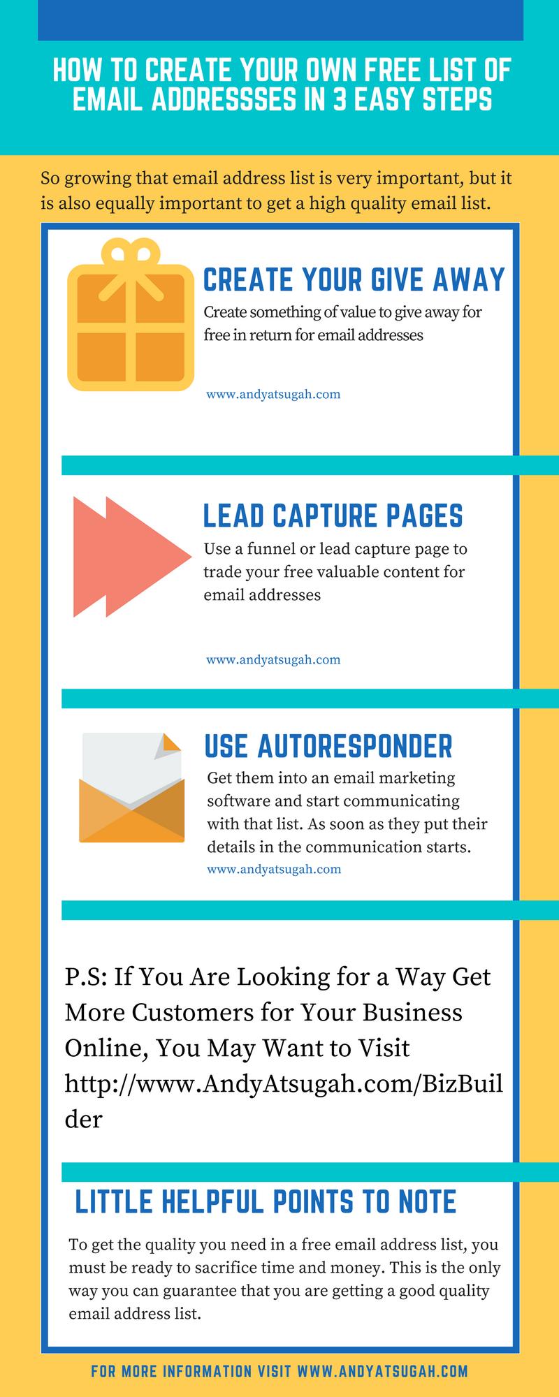 Free list of email addresses - Free Email Addressblog