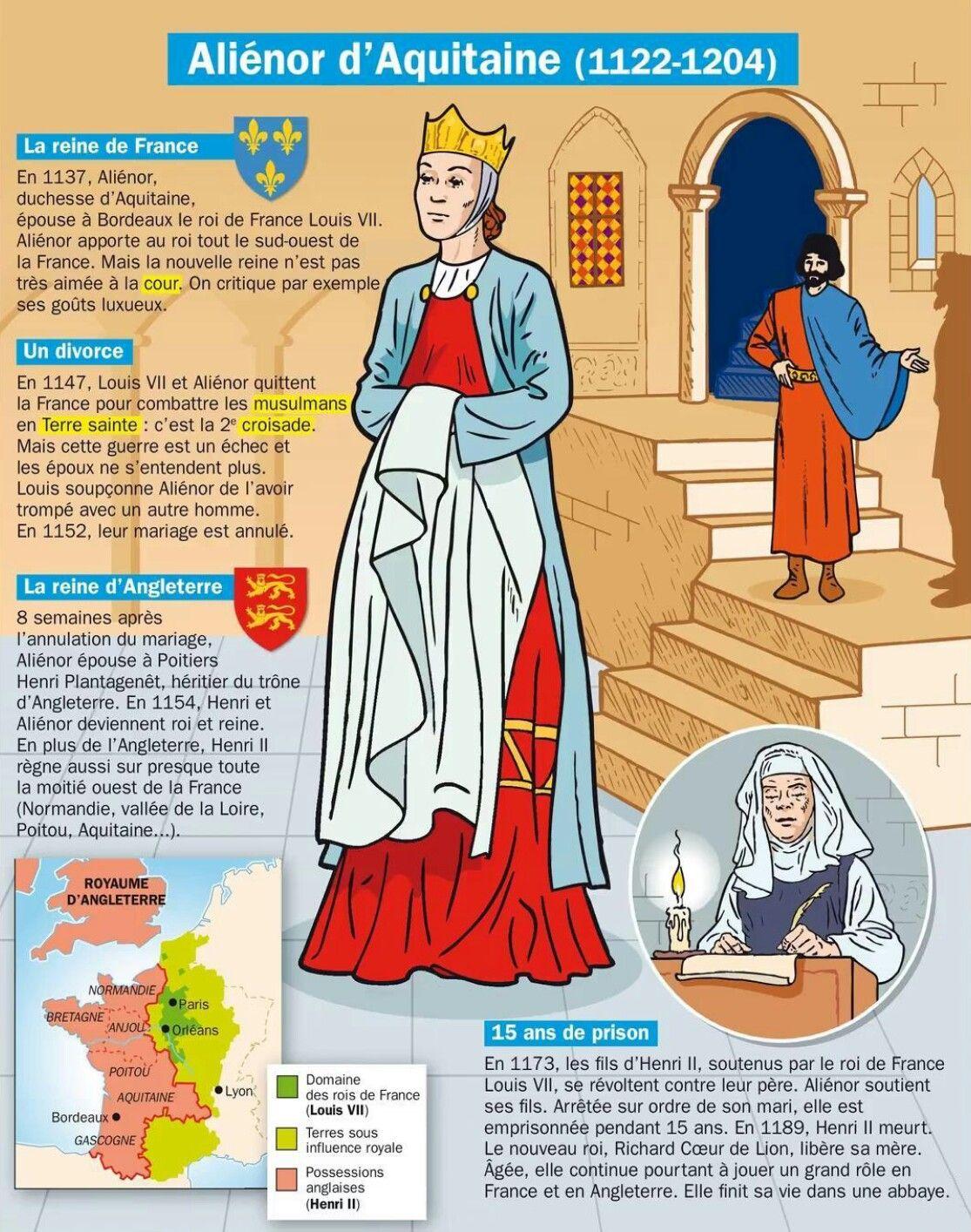 Epingle Par Ila Ptsn Sur Francais Chronologie Histoire De France Enseignement De L Histoire Chronologie Histoire