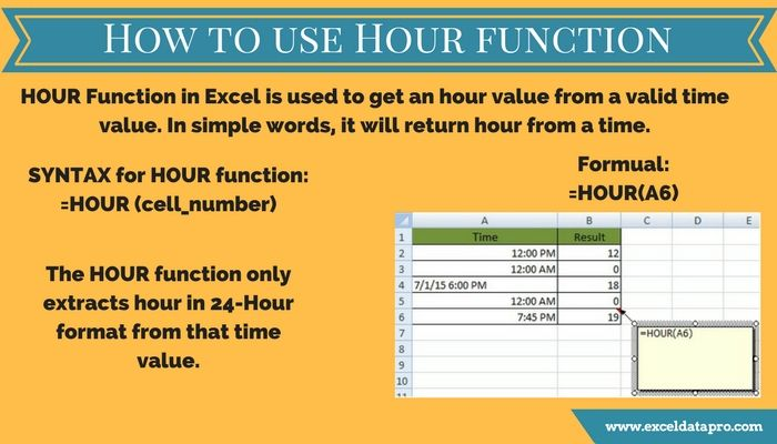 How to use HOUR Function in Excel \u2013 Infographics Excel Data Pro - spreadsheet template freelance