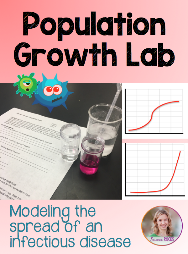 Population Growth Ecology Experiment | Science for Secondary