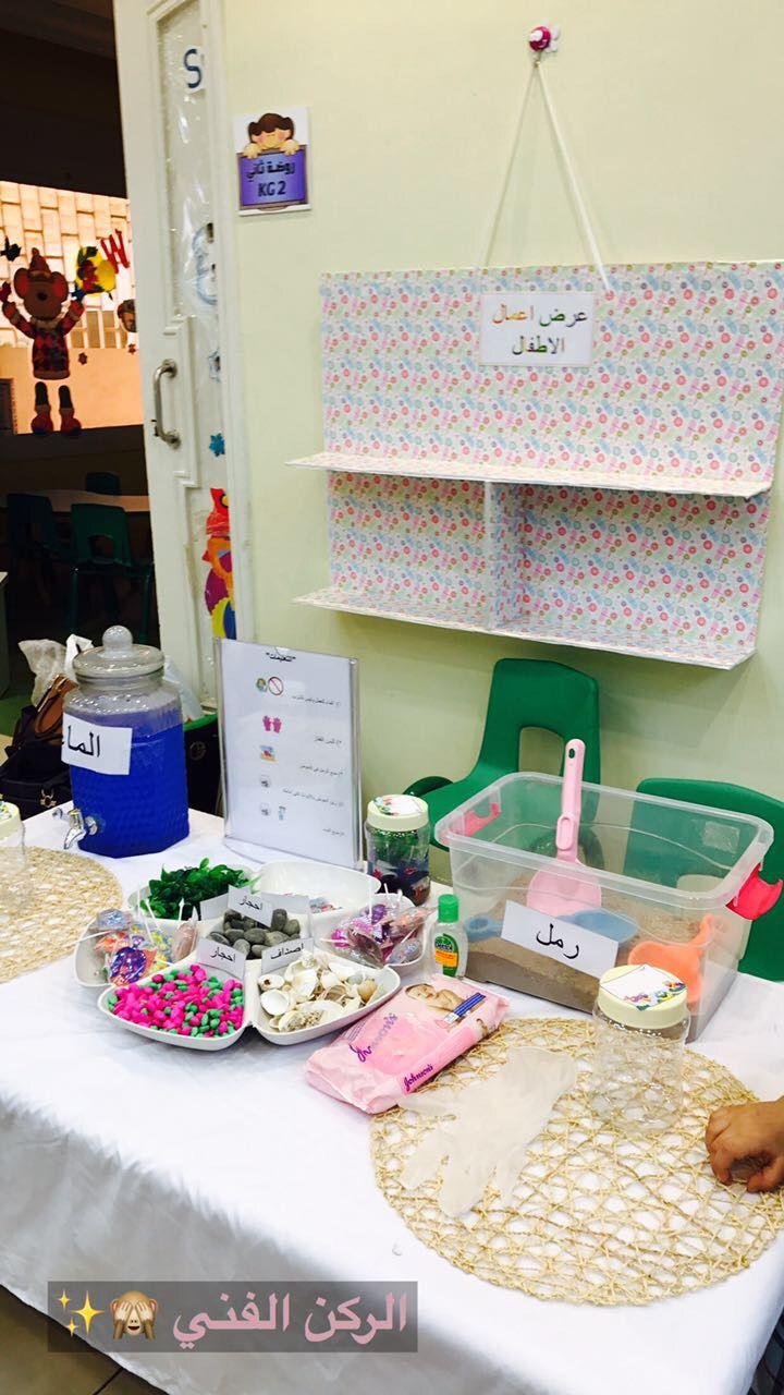 الركن الفني حوض الأسماك وحدة الماء Preschool Art Projects Shapes Activities Preschool Art