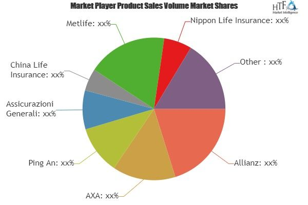 Vehicle Insurance Market Rising Demand And Changing Trends Allianz Axa Ping An Assicurazioni Generali C Marketing Trends Charts And Graphs Marketing Data