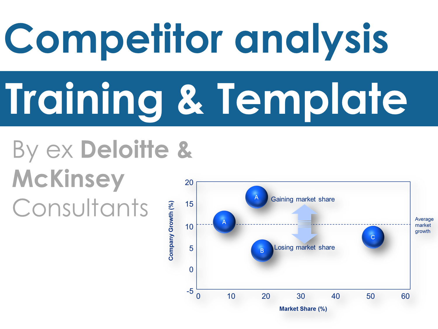 Competitor Analysis Template  Competitor Analysis Success